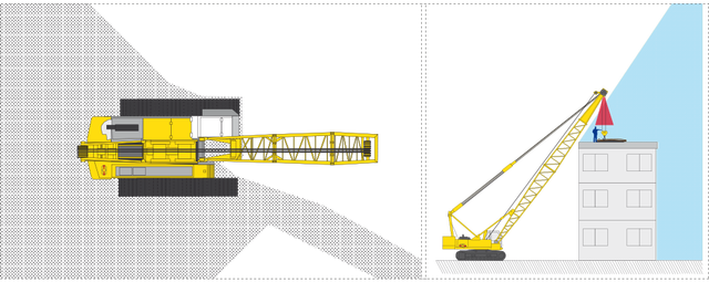 field of vision crawler crane orlaco